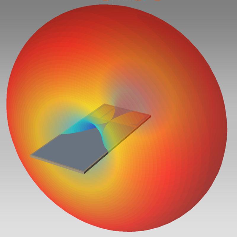 diagrame-de-rayonnement